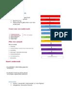 kennis portfolio p4