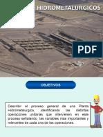 hidrolx-130703010854-phpapp02.ppt