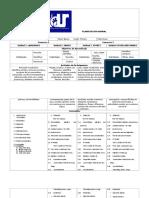 Formato Planificacion Anual y de Unidad