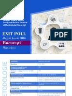 IRES - EXIT POLL Alegeri Locale 2016 - Analiza votantilor