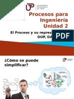 5.-Procesos_para_Ingenieria_-_Semana_5_-Unidad_2-__31216__.pptx