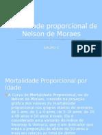 Curva de Mortalidade Proporcional - Município de Cascavel anos de 1999 e 2009