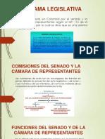 Presentacion El Senado de La Republica