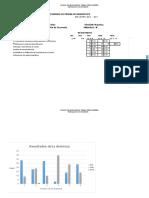 Resultados de Prueba de Diagnóstico 2016-17