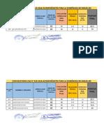 CUADRO DE MERITOS FINAL-ACOMPAÑANTES DE INGLES-CAS N° 015-2016