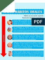 Afiche malos hábitos bucales