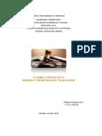 Tarea 1. Cuadro Comparativo Deberes y Derechos del Trabajador.pdf