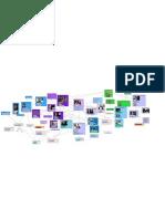 Mapa - El Cartel-De Los Sapos