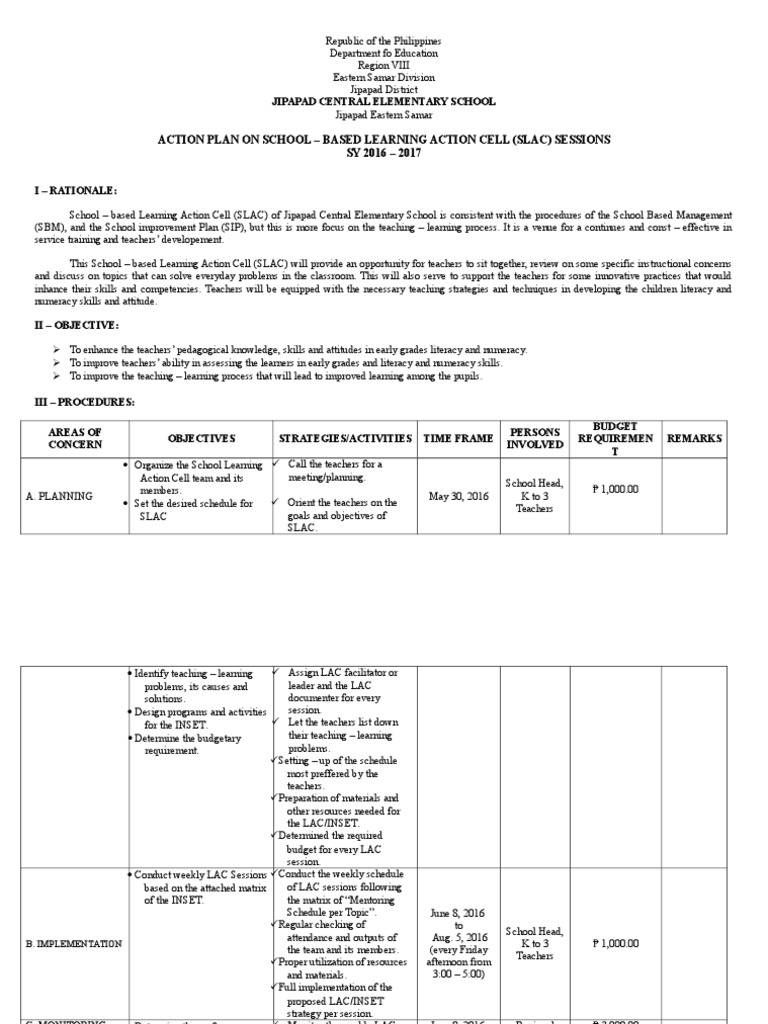 Templates excel aba tutor sample resume training template training attendance improvement plan template volume 33 issue 2 fall 2009 1507324567 attendance improvement plan templatehtml pronofoot35fo Image collections