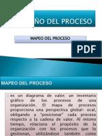 Tema6_mapeoProceso