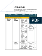 Penentuan Kawasan Permukiman Kumuh Dilakukan Berdasarkan Aspek Dan Kriteria Sebagaimana Terlihat Pada Tabel Berikut