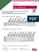 Prévisions circulation SNCF