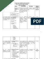 Plan anual 2015-2016