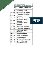 19- Controle Mensal de Equip Cmsa - Julho 2015
