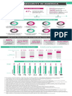 MarketPoint Infographic - Cybersecurity 2015 September