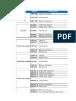 Codigo ISO de Limpieza (1)