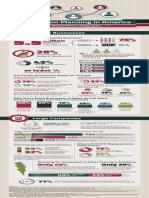 MarketPoint Infographic - Succession Planning in America 2015 February