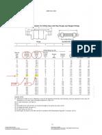 600# Flange modfication check sheet