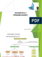 Distribución Normal PDF