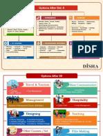 career assessment mumbai