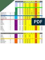 Mapa de Custos JS Cerejo - Com Gastos