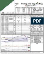 SPY Trading Sheet - Tuesday, May 18, 2010