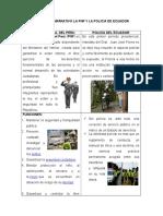 Cuadro Comparativo La Pnp y La Policia de Ecuador