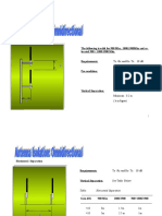 Antenna Guidelines