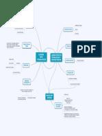 Labtec Mapa Visual
