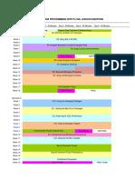 PLSQL Course Map