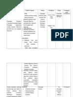 Plan of Action Dewasa Hipertensi