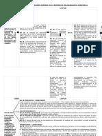Administrativo III - Guia 2do Examen