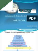Ppt Nº3_análisis Foda