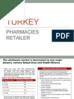 Turkey Pharmacetical Industry