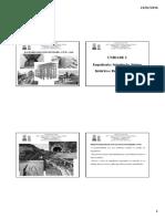 Aula 03 - Unidade 2 - Responsabilidades Do Engenheiro Civil.