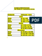 Responsabilitat en PRL (4) 10_10_07