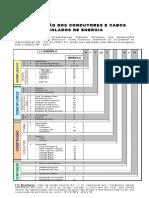 designaodoscondutoresecabos-110502162016-phpapp02