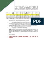 Atividade 05 - Administração e Remuneração