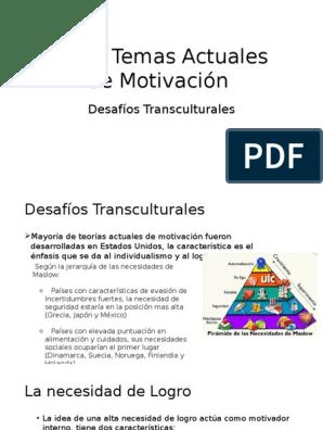 15 4 Temas Actuales De Motivación Motivación Autosuperación