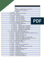 Plan de Cuentas Rimacorp
