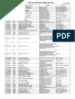 Price List All Produk Combiphar 2014