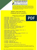 Maryland Metrics -- Thread Data Charts