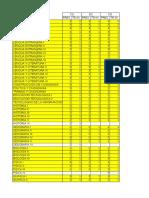 DES - 2016 - Comparativo de Materias Para Propuesta Secundaria