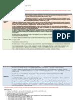 Diferencias entre los tipos de contratos
