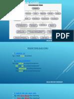 Grammar for Error Identification 2014 PT3