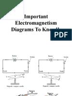Electromagnetism Importantdiagrams