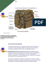 Clase02_2014_II Exploracion y Desarrollo