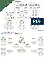 Calendrier - Euro 2016