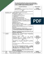 Eligibility Details Kendriya Vidyalaya PGT Counselor PRT Other Posts