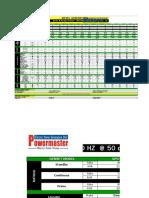 Powermaster Standard Spec Sheet